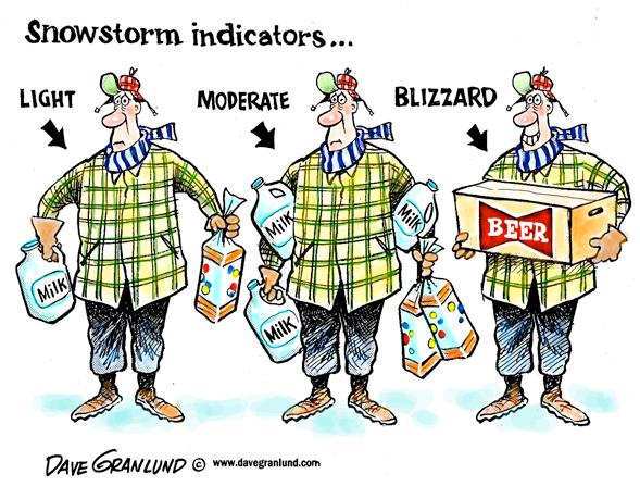stormindicators