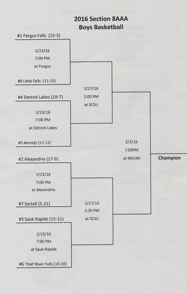 boys-bball-sections-16-2-copy